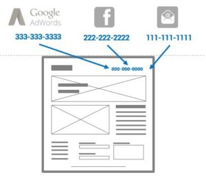 Strategie de marketing Web - comptabiliser appels